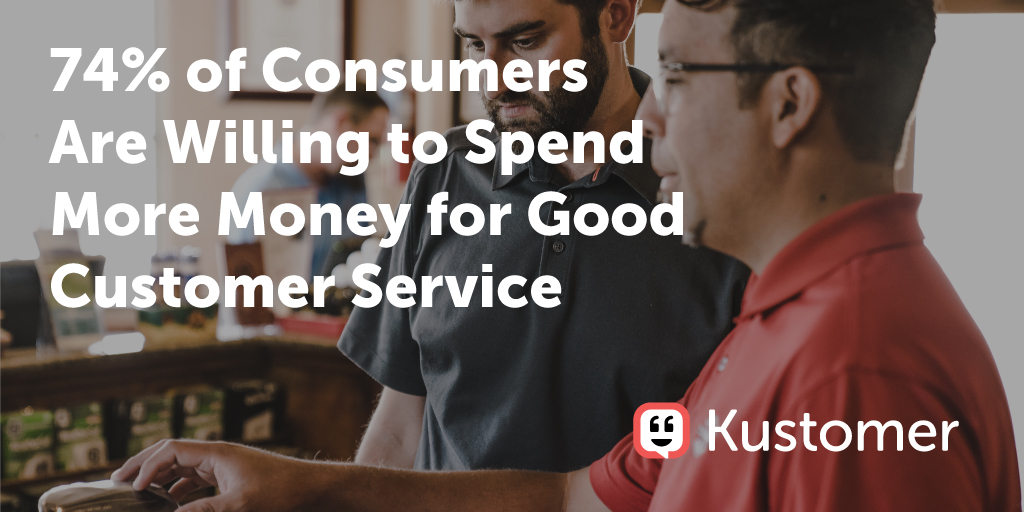 Retail Customer Service Expectations | Infographic
